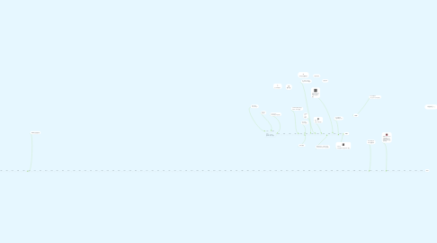 Mind Map: 타임라인