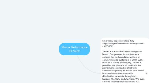 Mind Map: Xforce Performance Exhaust