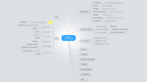 Mind Map: 抱緊我   Hold Me Tight
