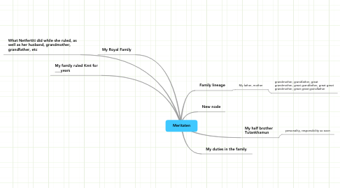 Mind Map: Meritaten