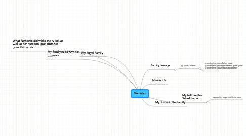 Mind Map: Meritaten