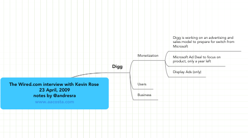 Mind Map: The Wired.com interview with Kevin Rose  23 April, 2009 notes by @andresra www.aacosta.com