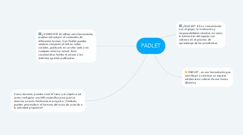 Mind Map: PADLET