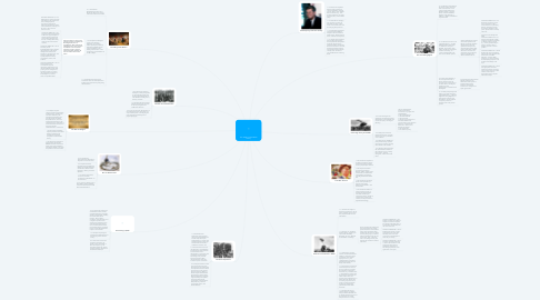 Mind Map: 11th Grade: United States History