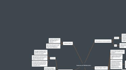 Mind Map: Immanuel Wallerstein