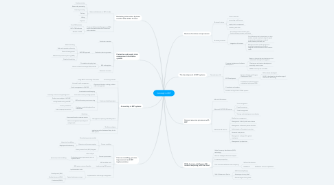 Mind Map: Concept in ERP