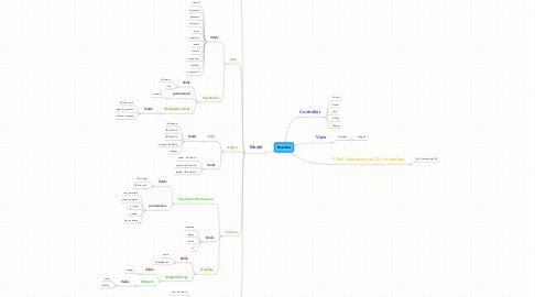 Mind Map: PressPass
