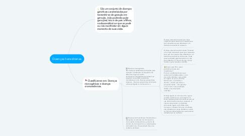 Mind Map: Doenças hereditárias