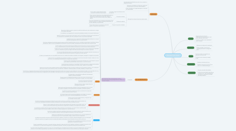 Mind Map: Roles del Tutor Virtual