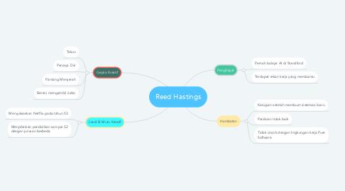 Mind Map: Reed Hastings
