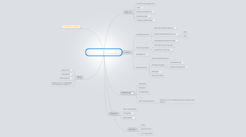 "Mind Map: Webseite ""Lehrstuhl Prof. Dr. Andrea Back"""