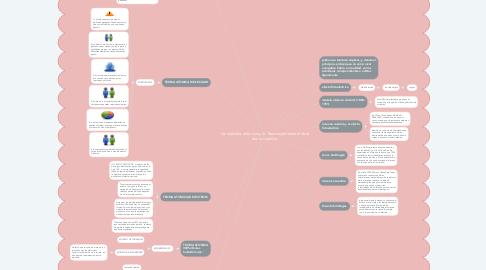 Mind Map: los modelos atómicos y la  Base experimental de la teoría cuántica.