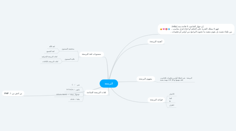 Mind Map: البرمجة