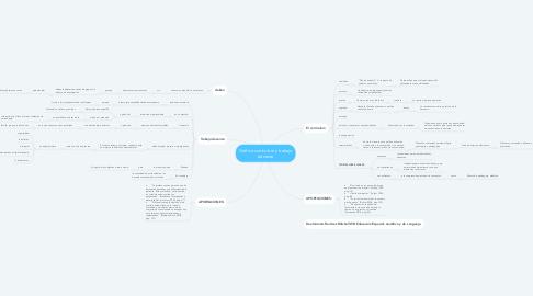 Mind Map: Gráfico currículum y trabajo docente