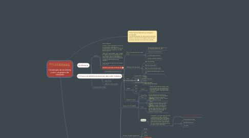 Mind Map: Estratégias de marketing para o segmento de semijóias