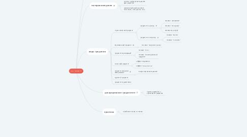 "Mind Map: курс ""градиент"""
