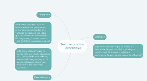Mind Map: Texto expositivo - descriptivo