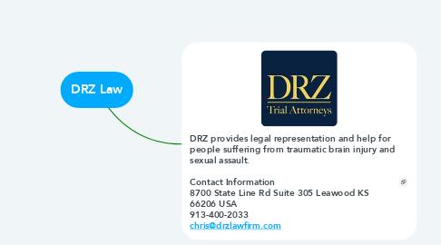 Mind Map: DRZ Law