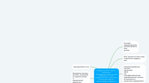 Mind Map: Информационная система- совокупность  содержащейся в базах данных информации, а также  информационных технологий и технических средств,  обеспечивающих обработку информации. Всякая ИС имеет  определенную сферу применения.