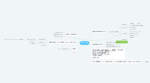 Mind Map: 勉強会の課題