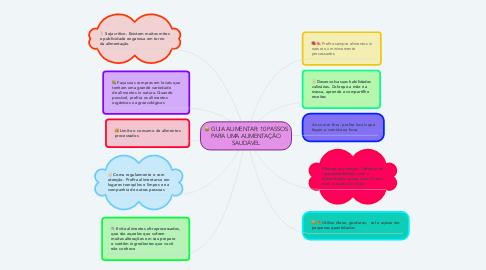 Mind Map: GUIA ALIMENTAR: 10 PASSOS PARA UMA ALIMENTAÇÃO SAUDÁVEL