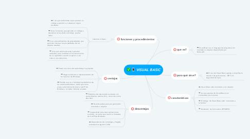 Mind Map: VISUAL BASIC