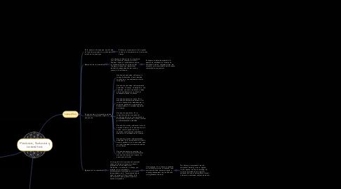 Mind Map: Mecánica, Dinámica y cinemática.