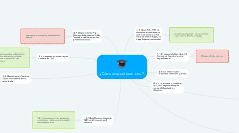 Mind Map: ¿Cómo empezó todo esto ?