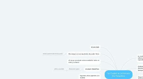 """Mind Map: """"La Ciudad en la Historia"""" Era Paleolítica"""