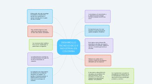 Mind Map: DESARROLLO TECNOLOGICO E INDUSTRIAL EN COLOMBIA