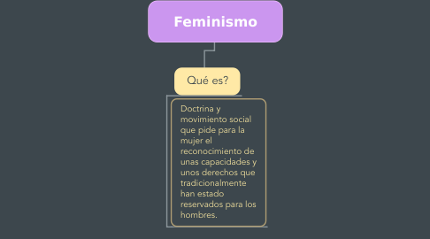 Mind Map: Earth's estructure