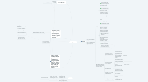 Mind Map: Prospecção Outbound