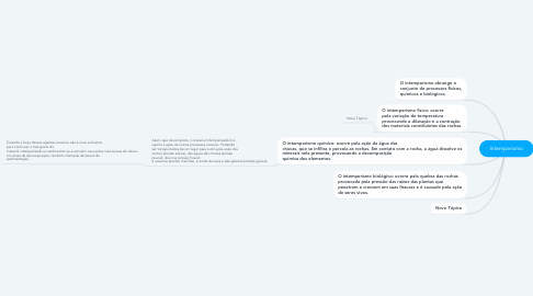 Mind Map: Intemperismo