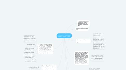Mind Map: La Evolución Historica del Sistema Justicia Juvenil