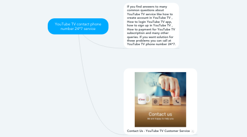 Mind Map: YouTube TV contact phone number 24*7 service