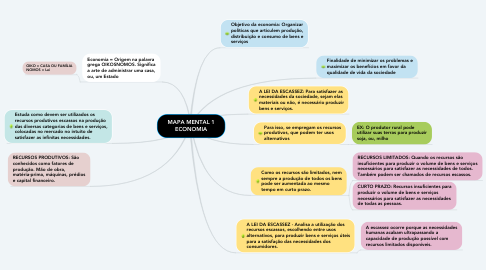 Mind Map: MAPA MENTAL 1 ECONOMIA