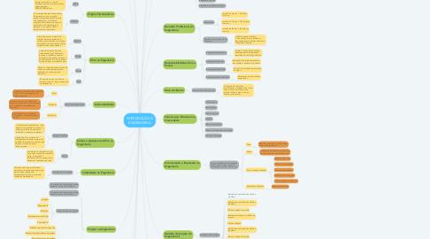 Mind Map: INTRODUÇÃO À ENGENHARIA