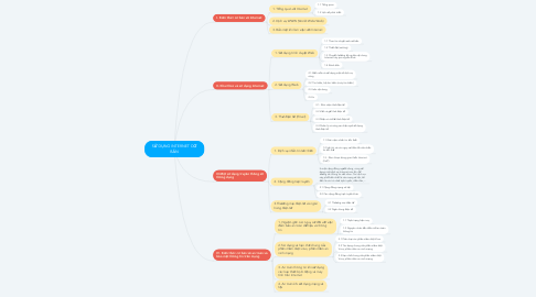 Mind Map: SỬ DỤNG INTERNET CƠ BẢN