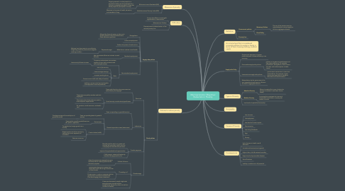 Mind Map: Macroeconomic Objective: Reduction in Poverty