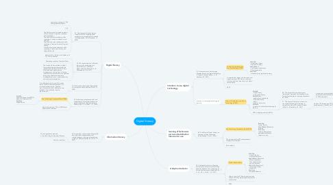 Mind Map: Digital literacy
