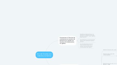 Mind Map: Zero de funções com métodos numéricos