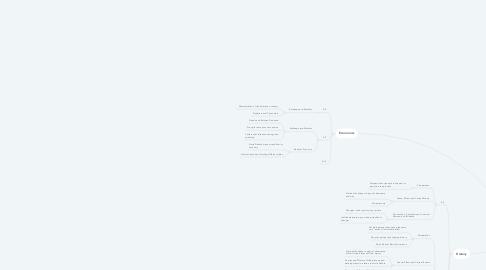 Mind Map: ND DPI SS Standards 2019