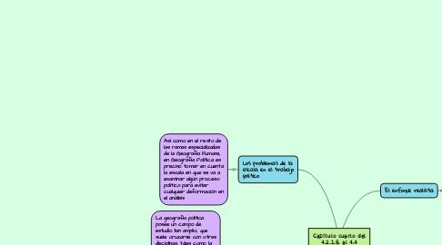 Mind Map: Capítulo cuarto del 4.2.1.6. al 4.4