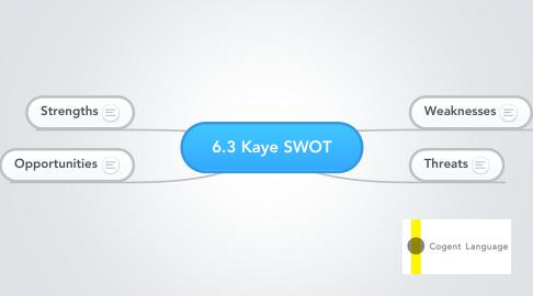 Mind Map: 6.3 Kaye SWOT