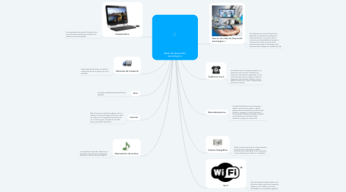 Mind Map: ideas de desarrollo tecnologico