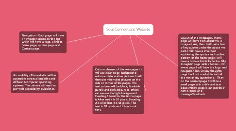 Mind Map: Soul Connections Website