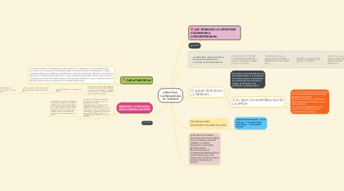 Mind Map: Literatura  Contemporánea en Colombia