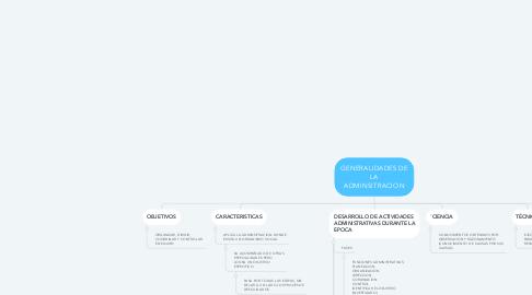 Mind Map: GENERALIDADES DE LA ADMINSITRACION