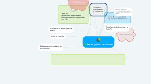 Mind Map: Teoría general de sistema