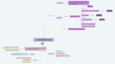 Mind Map: CALENTAMIENTO FISICO
